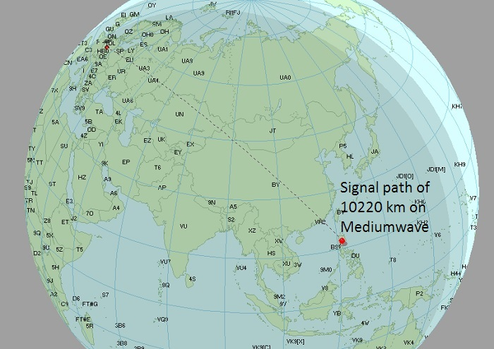 Propagation path of DZRV Radio Veritas on 8 Oct 2017 at 1804z. The greylines show the complete path in darkness.